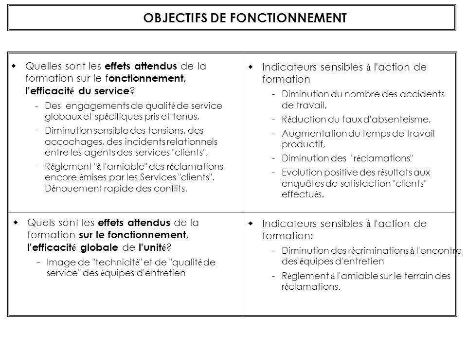 OBJECTIFS DE FONCTIONNEMENT Quelles sont les effets attendus de la formation sur le f onctionnement, l'efficacit é du service ? Des engagements de qu