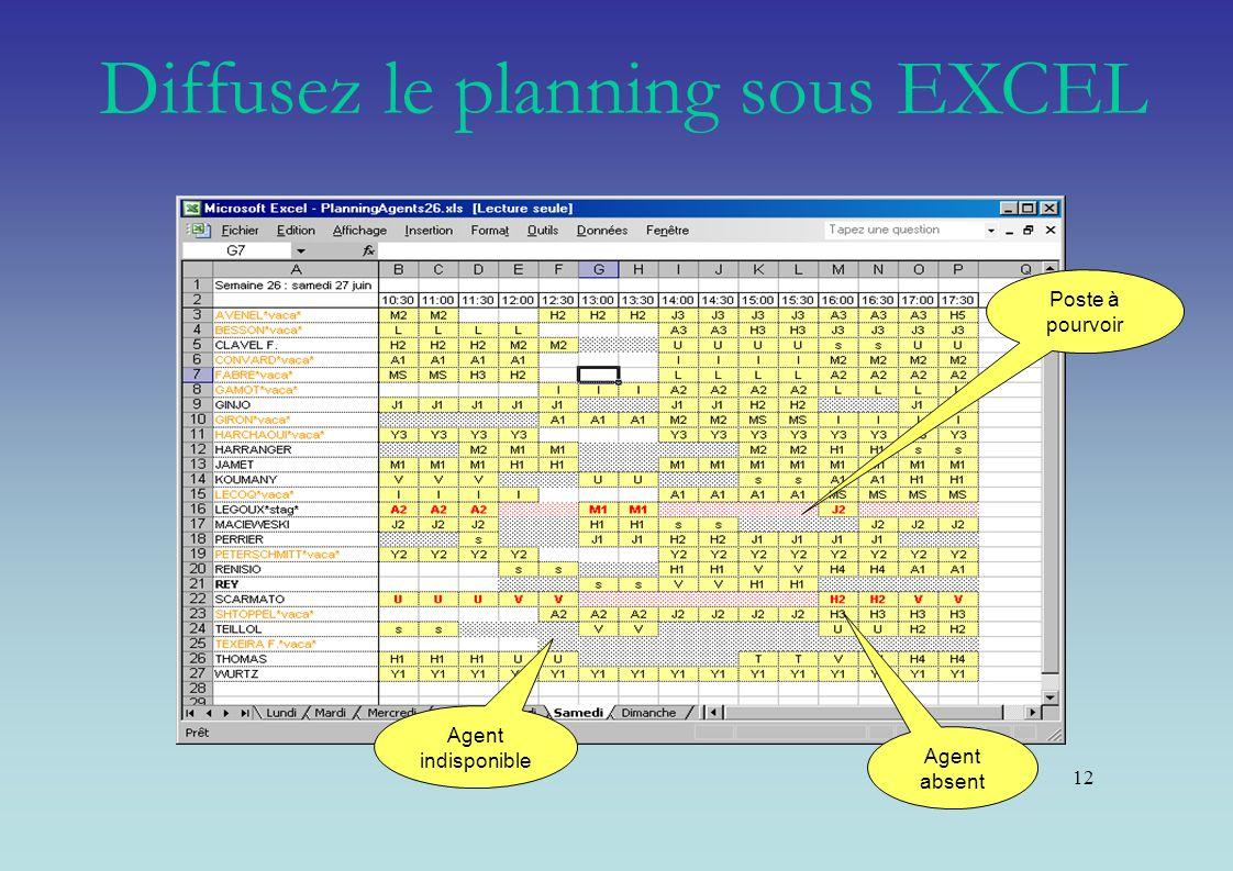 12 Agent indisponible Agent absent Poste à pourvoir Diffusez le planning sous EXCEL