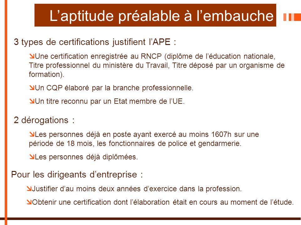 Laptitude préalable à lembauche 3 types de certifications justifient lAPE : Une certification enregistrée au RNCP (diplôme de léducation nationale, Titre professionnel du ministère du Travail, Titre déposé par un organisme de formation).