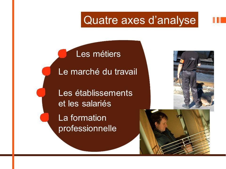 Les établissements et les salariés Le marché du travail Quatre axes danalyse Les métiers La formation professionnelle