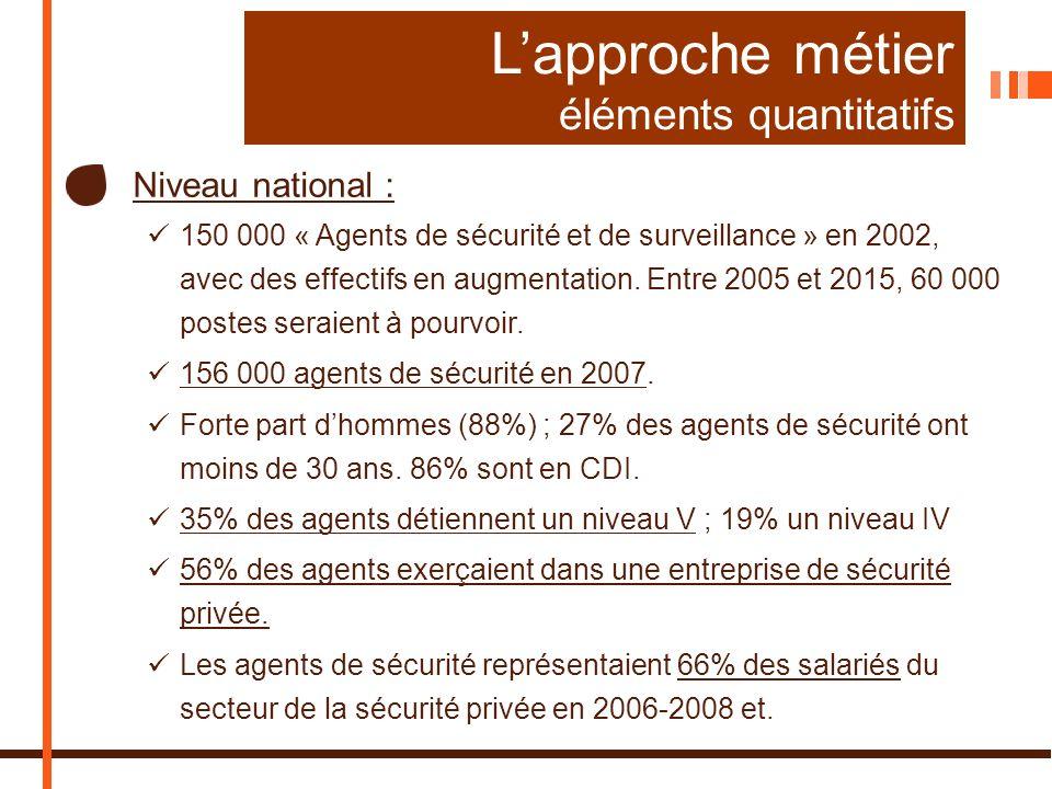 Lapproche métier éléments quantitatifs Niveau régional : 5 400 agents de sécurité en 2007 soit une hausse de 8% par rapport à 1999.
