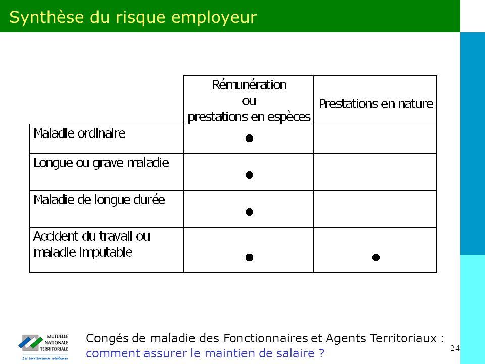 24 Congés de maladie des Fonctionnaires et Agents Territoriaux : comment assurer le maintien de salaire .