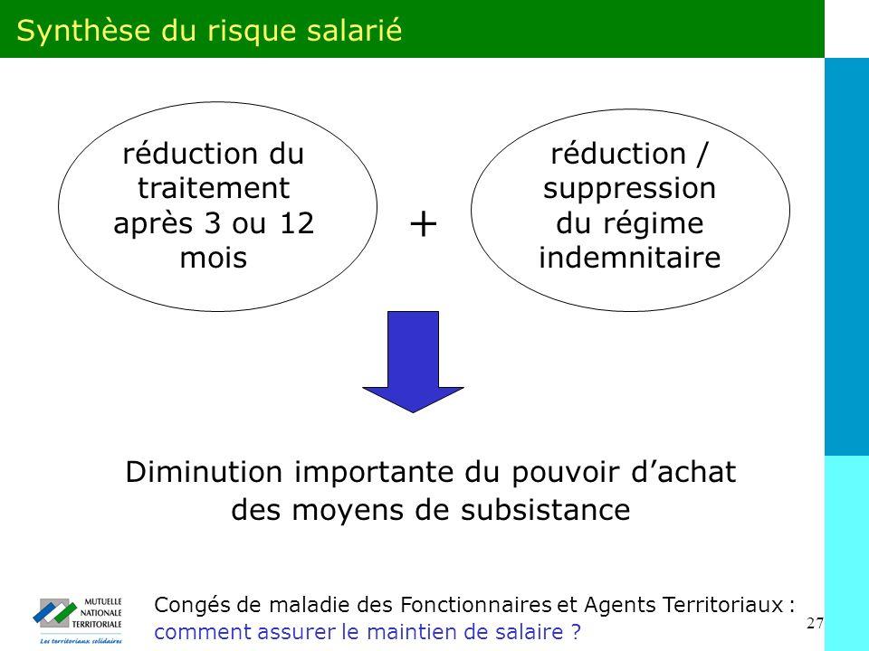 27 Congés de maladie des Fonctionnaires et Agents Territoriaux : comment assurer le maintien de salaire .
