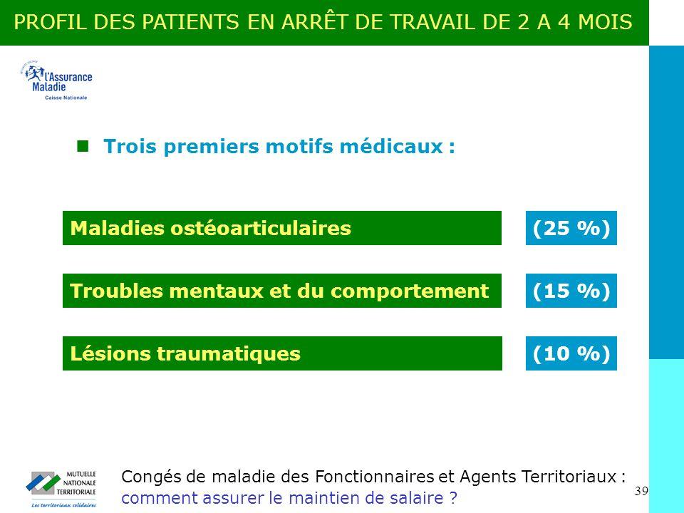 39 Congés de maladie des Fonctionnaires et Agents Territoriaux : comment assurer le maintien de salaire .