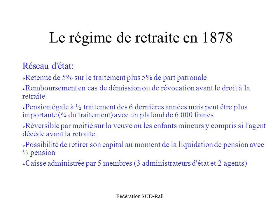 Fédération SUD-Rail Le régime de retraite en 1878 Réseau d'état: Retenue de 5% sur le traitement plus 5% de part patronale Remboursement en cas de dém