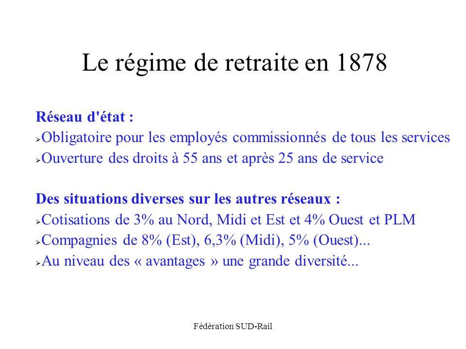 Fédération SUD-Rail Le régime de retraite en 1878 Réseau d'état : Obligatoire pour les employés commissionnés de tous les services Ouverture des droit