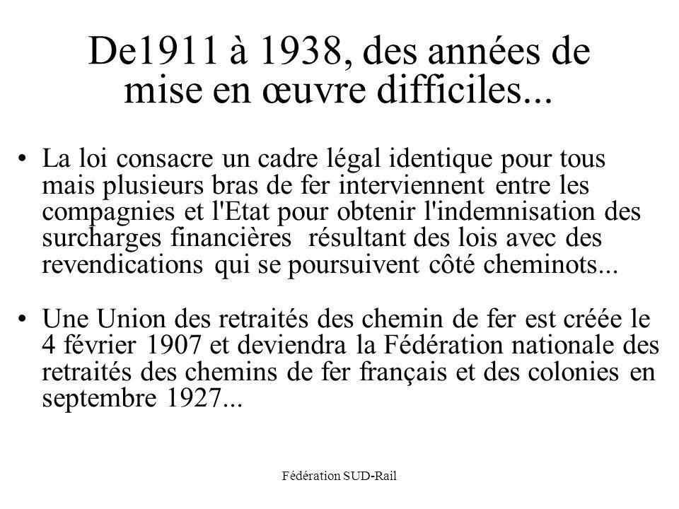 Fédération SUD-Rail De1911 à 1938, des années de mise en œuvre difficiles... La loi consacre un cadre légal identique pour tous mais plusieurs bras de