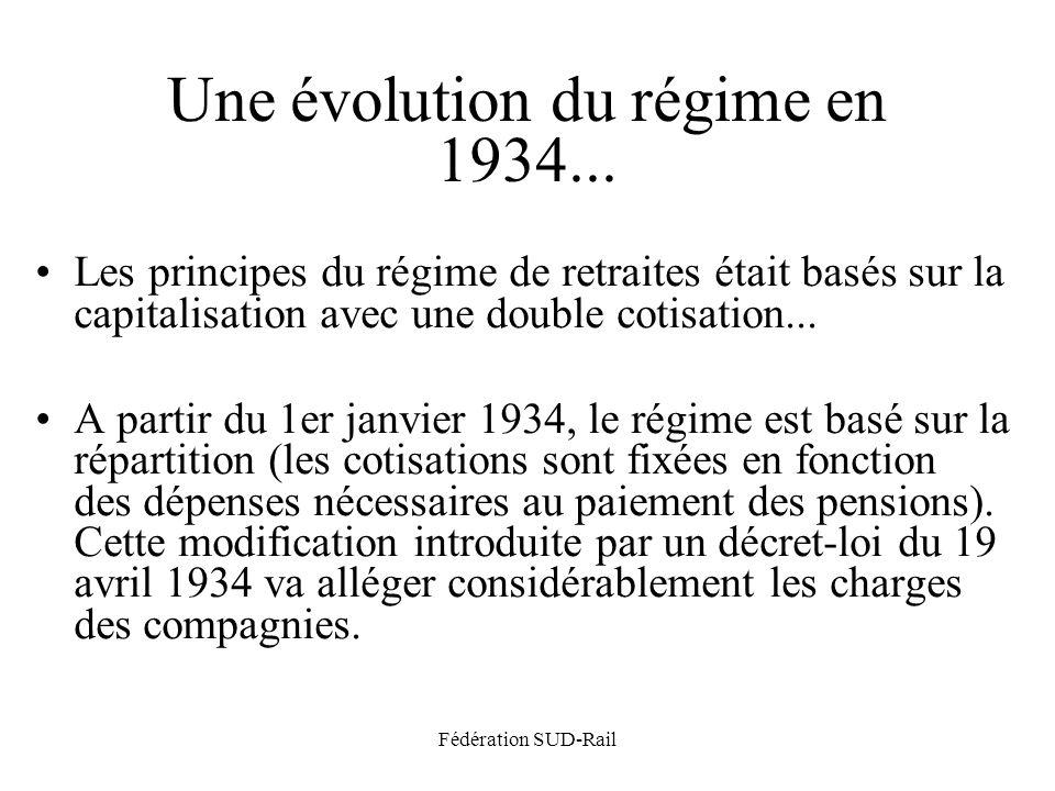 Fédération SUD-Rail Une évolution du régime en 1934... Les principes du régime de retraites était basés sur la capitalisation avec une double cotisati