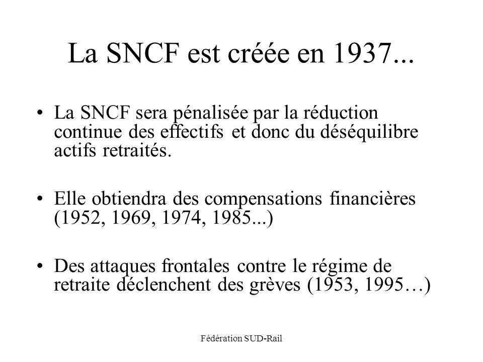 Fédération SUD-Rail La SNCF est créée en 1937... La SNCF sera pénalisée par la réduction continue des effectifs et donc du déséquilibre actifs retrait