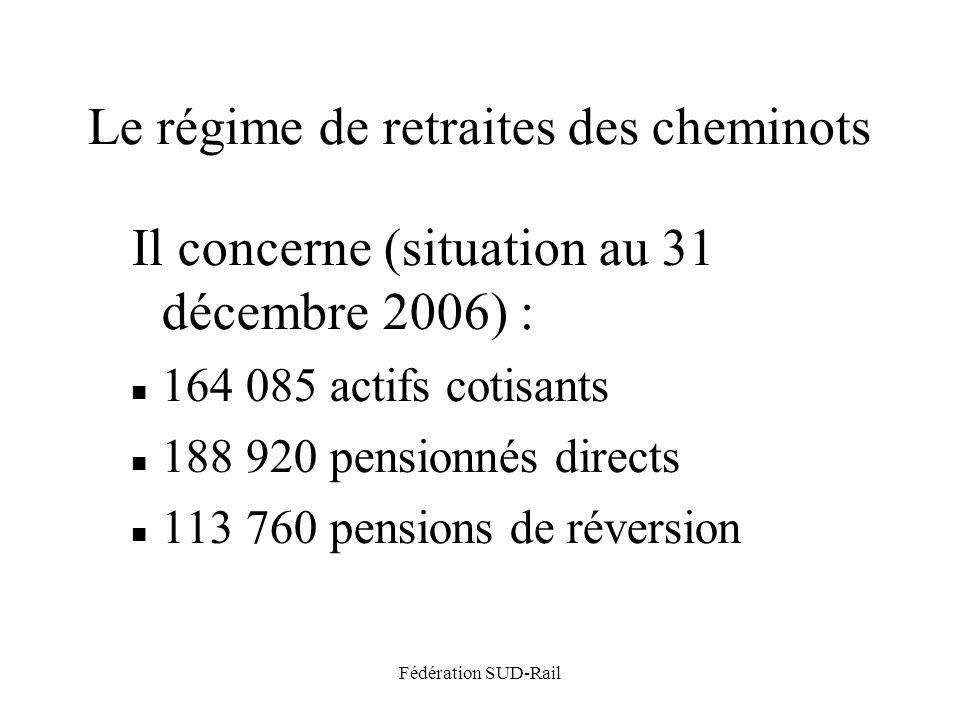 Fédération SUD-Rail Le régime de retraites des cheminots Il concerne (situation au 31 décembre 2006) : 164 085 actifs cotisants 188 920 pensionnés directs 113 760 pensions de réversion