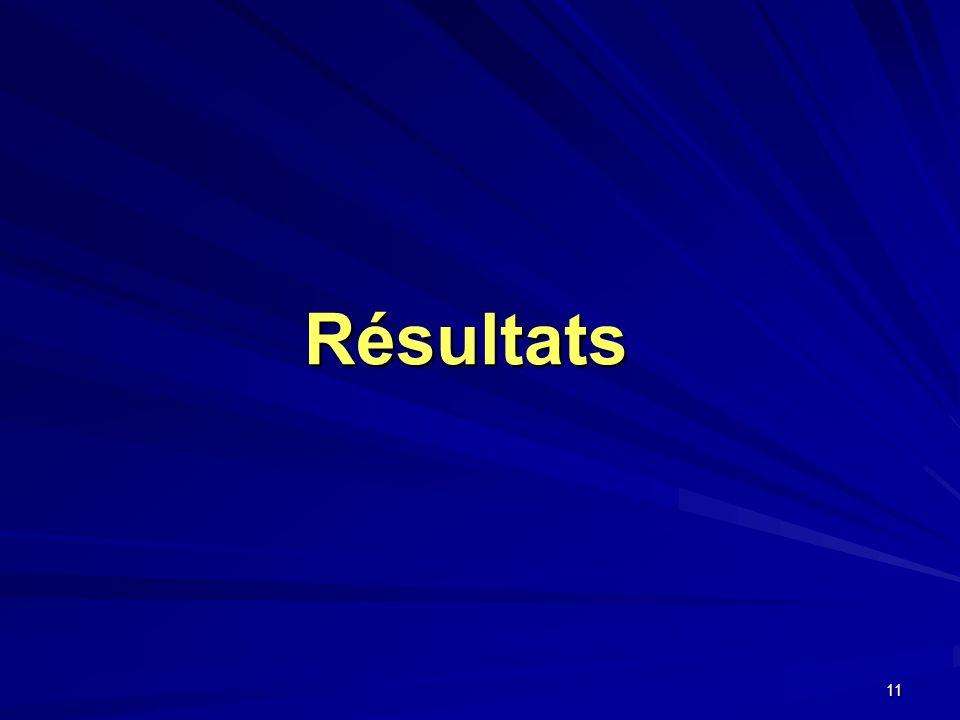 11 Résultats