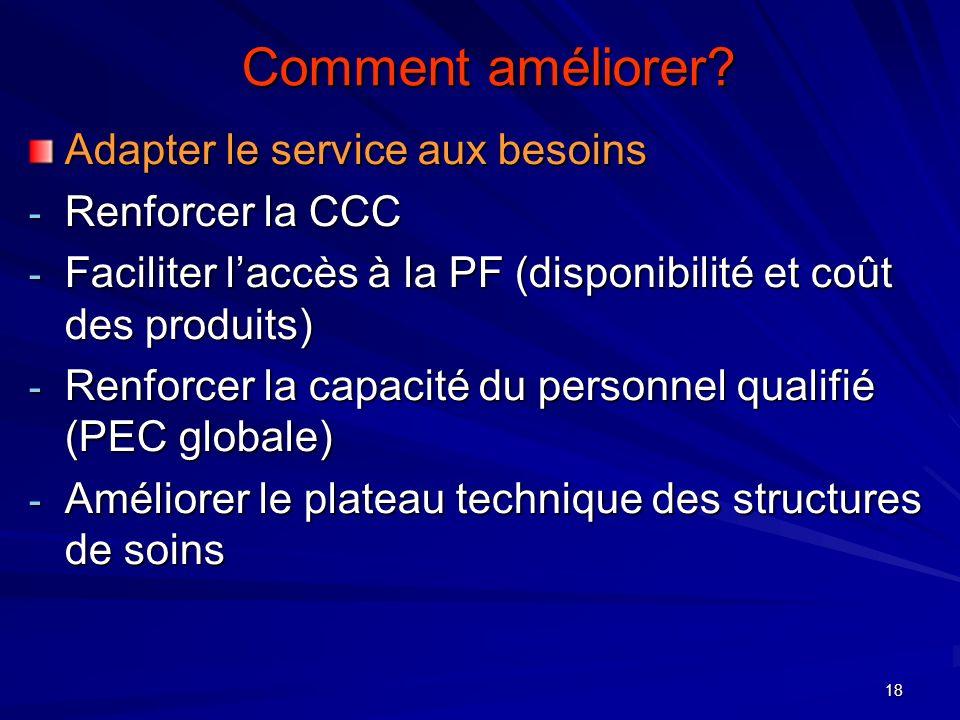 18 Comment améliorer? Adapter le service aux besoins - Renforcer la CCC - Faciliter laccès à la PF (disponibilité et coût des produits) - Renforcer la