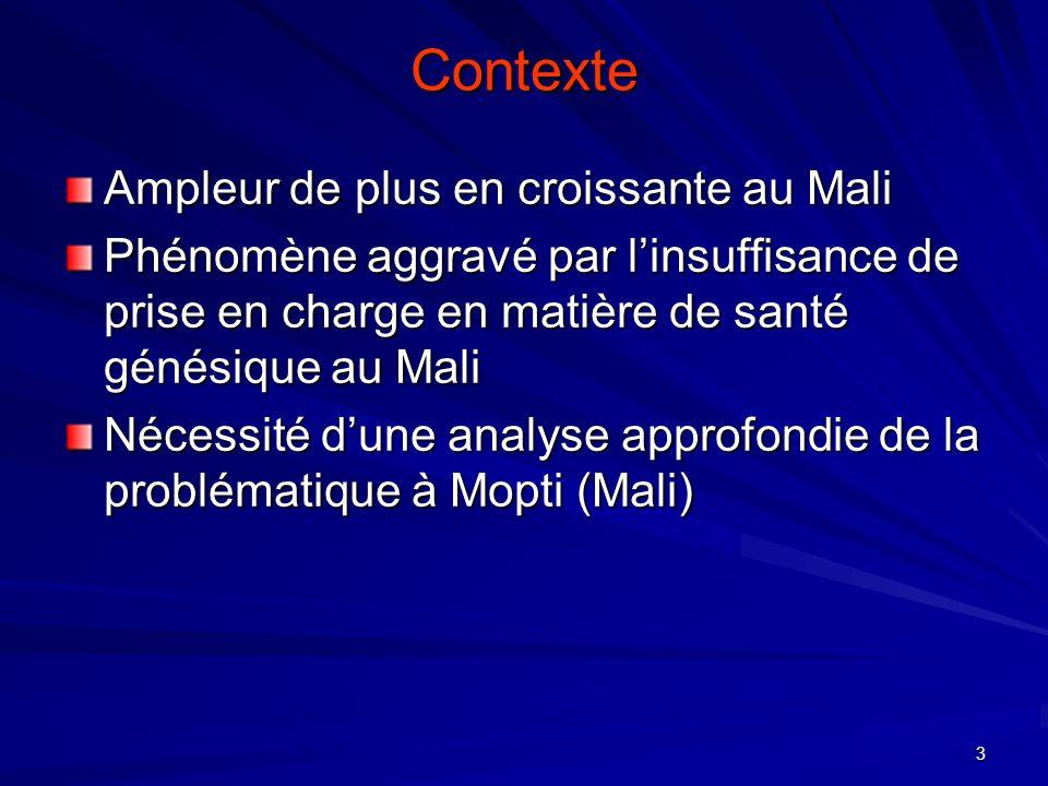3 Contexte Ampleur de plus en croissante au Mali Phénomène aggravé par linsuffisance de prise en charge en matière de santé génésique au Mali Nécessité dune analyse approfondie de la problématique à Mopti (Mali)