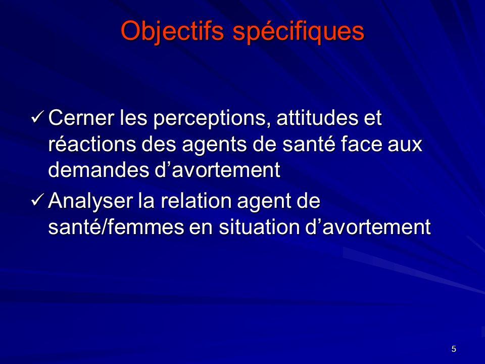 5 Objectifs spécifiques Cerner les perceptions, attitudes et réactions des agents de santé face aux demandes davortement Cerner les perceptions, attit