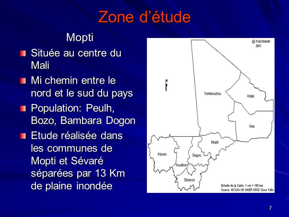 7 Zone détude Mopti Située au centre du Mali Mi chemin entre le nord et le sud du pays Population: Peulh, Bozo, Bambara Dogon Etude réalisée dans les communes de Mopti et Sévaré séparées par 13 Km de plaine inondée