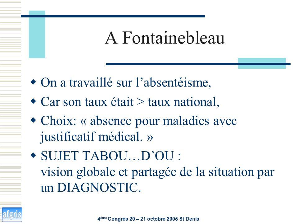A Fontainebleau 4 ème Congrès 20 – 21 octobre 2005 St Denis On a travaillé sur labsentéisme, Car son taux était > taux national, Choix: « absence pour maladies avec justificatif médical.
