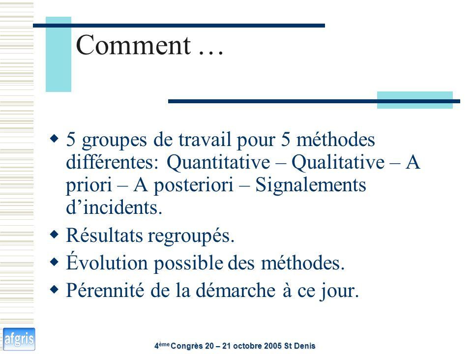 Comment … 5 groupes de travail pour 5 méthodes différentes: Quantitative – Qualitative – A priori – A posteriori – Signalements dincidents.