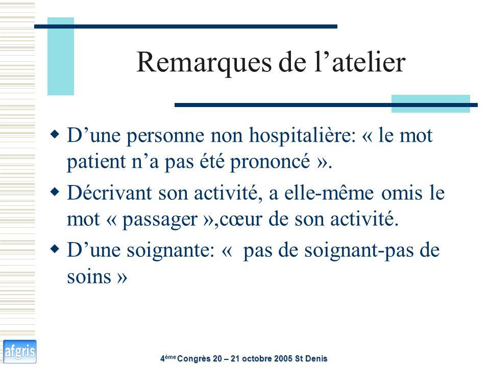 Remarques de latelier 4 ème Congrès 20 – 21 octobre 2005 St Denis Dune personne non hospitalière: « le mot patient na pas été prononcé ».