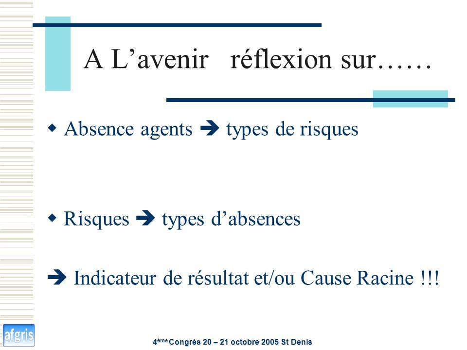 4 ème Congrès 20 – 21 octobre 2005 St Denis A Lavenir réflexion sur…… Absence agents types de risques Risques types dabsences Indicateur de résultat et/ou Cause Racine !!!