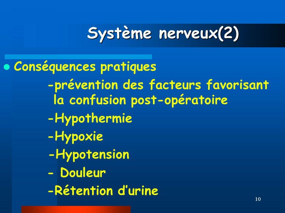 10 Système nerveux(2) Système nerveux(2) Conséquences pratiques -prévention des facteurs favorisant la confusion post-opératoire -Hypothermie -Hypoxie