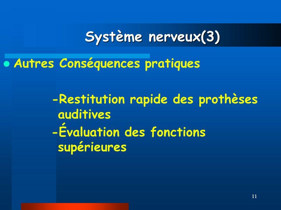 11 Système nerveux(3) Système nerveux(3) Autres Conséquences pratiques -Restitution rapide des prothèses auditives -Évaluation des fonctions supérieur