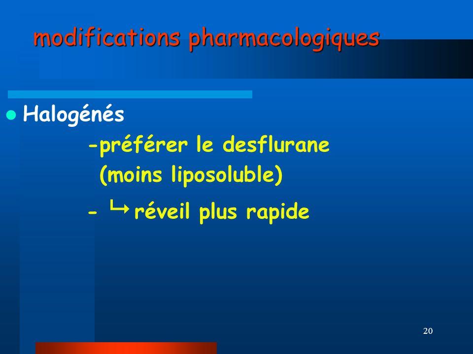 20 modifications pharmacologiques Halogénés -préférer le desflurane (moins liposoluble) - réveil plus rapide