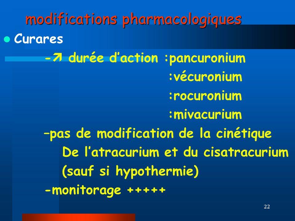 22 modifications pharmacologiques Curares - durée daction :pancuronium :vécuronium :rocuronium :mivacurium –pas de modification de la cinétique De lat