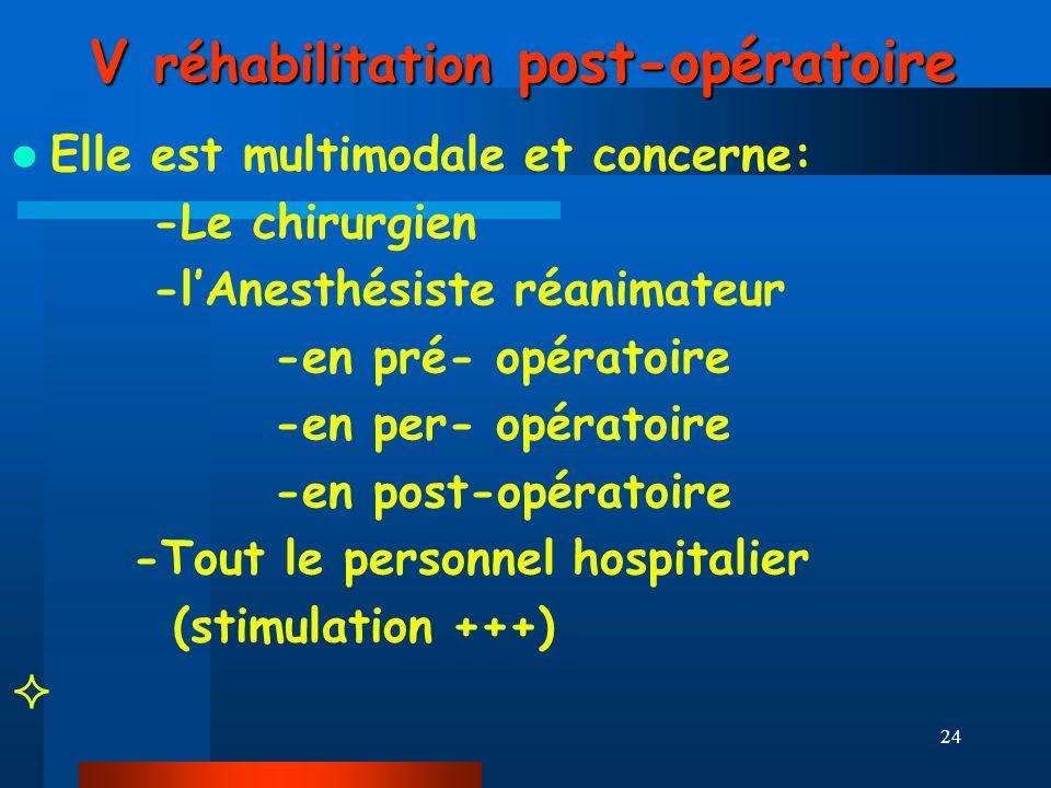 24 V réhabilitation post-opératoire Elle est multimodale et concerne: -Le chirurgien -lAnesthésiste réanimateur -en pré- opératoire -en per- opératoir