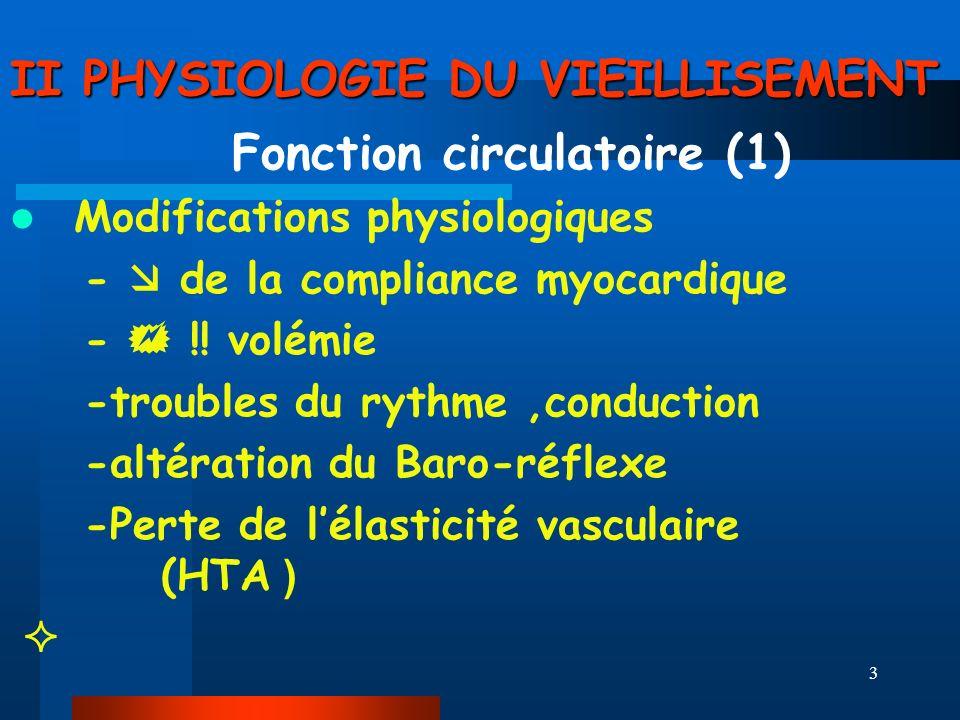 3 II PHYSIOLOGIE DU VIEILLISEMENT Fonction circulatoire (1) Modifications physiologiques - de la compliance myocardique - !! volémie -troubles du ryth