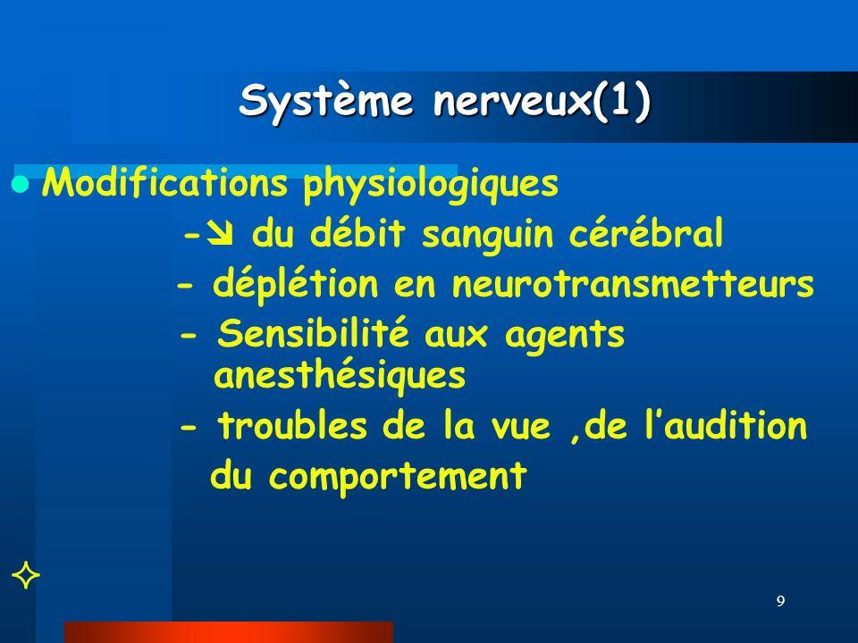 9 Système nerveux(1) Système nerveux(1) Modifications physiologiques - du débit sanguin cérébral - déplétion en neurotransmetteurs - Sensibilité aux a