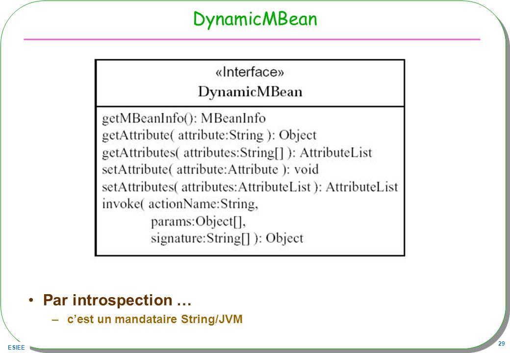 ESIEE 29 DynamicMBean Par introspection … – cest un mandataire String/JVM