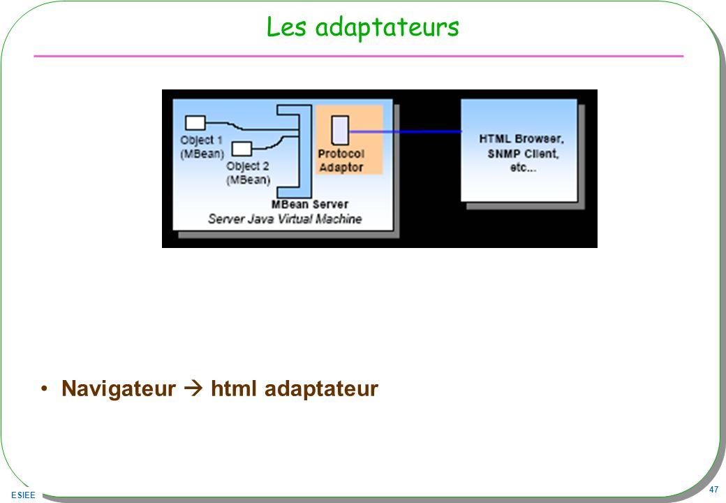 ESIEE 47 Les adaptateurs Navigateur html adaptateur