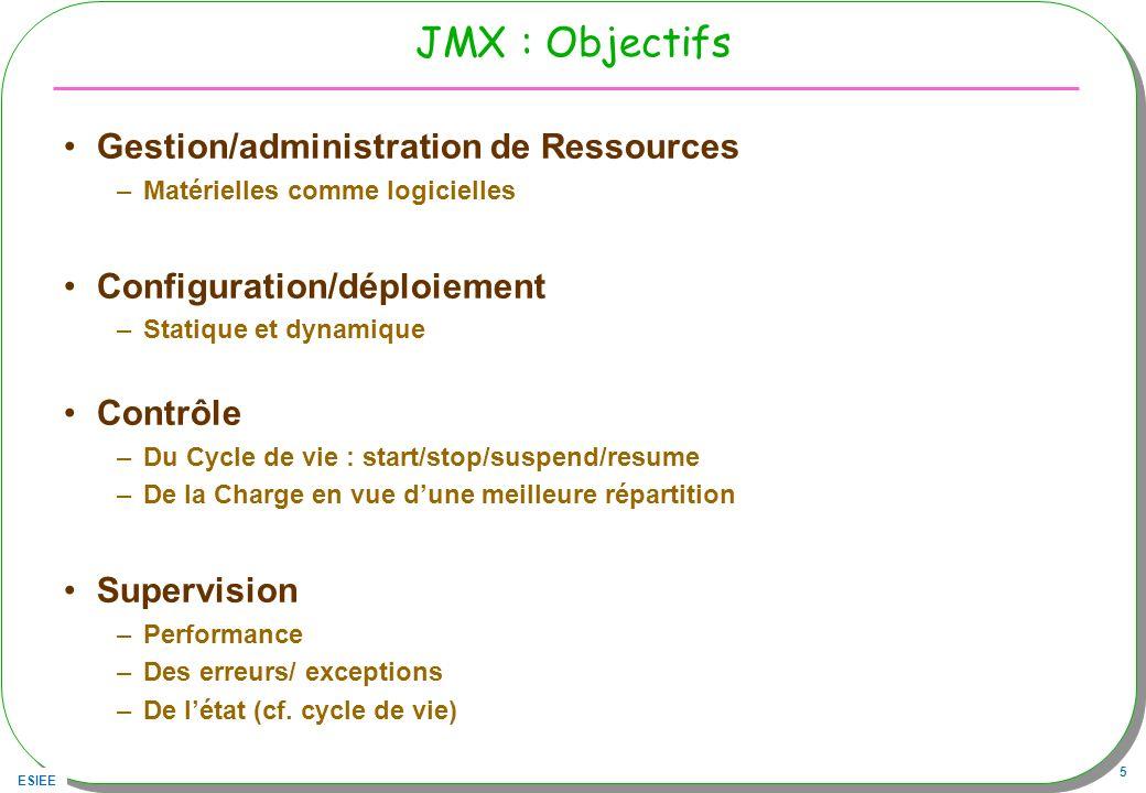 ESIEE 5 JMX : Objectifs Gestion/administration de Ressources –Matérielles comme logicielles Configuration/déploiement –Statique et dynamique Contrôle