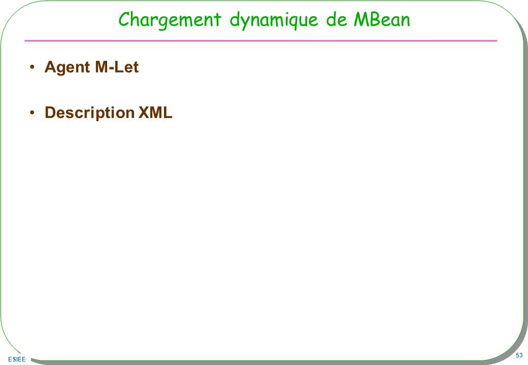 ESIEE 53 Chargement dynamique de MBean Agent M-Let Description XML