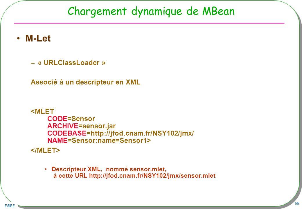ESIEE 55 Chargement dynamique de MBean M-Let –« URLClassLoader » Associé à un descripteur en XML Descripteur XML, nommé sensor.mlet, à cette URL http://jfod.cnam.fr/NSY102/jmx/sensor.mlet