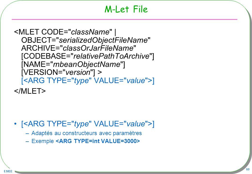 ESIEE 60 M-Let File [ ] [ ] –Adaptés au constructeurs avec paramètres –Exemple