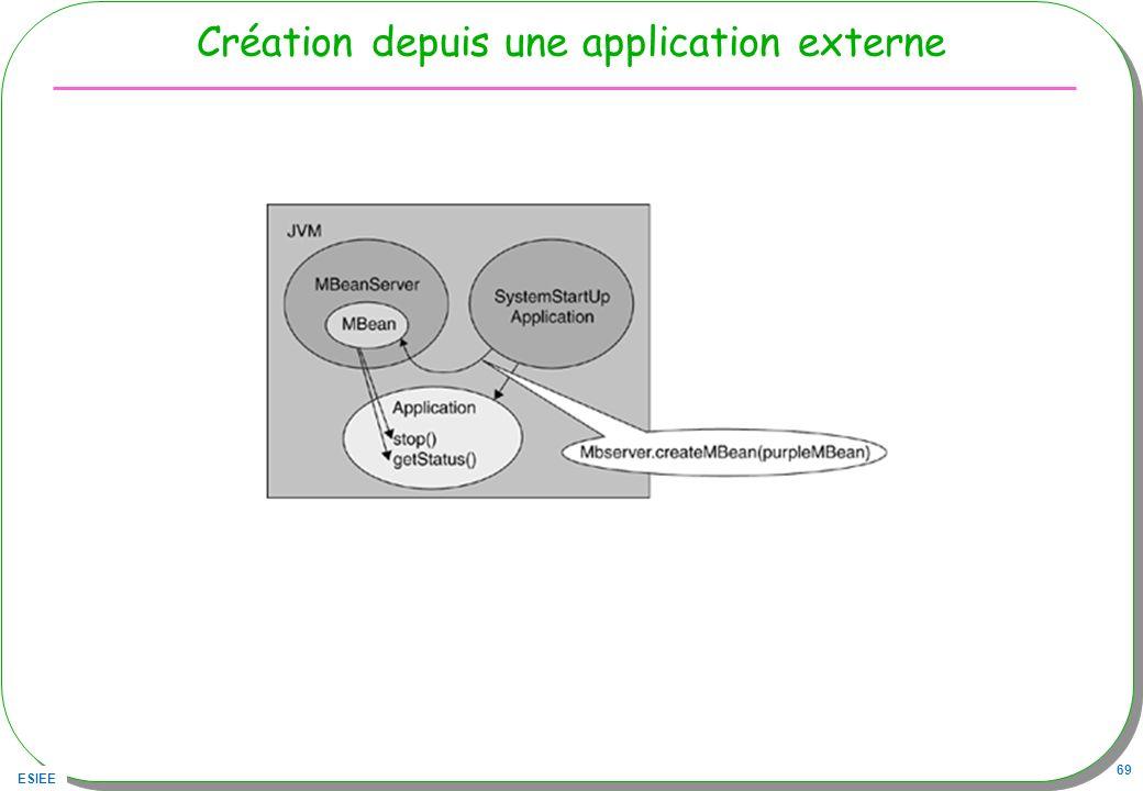 ESIEE 69 Création depuis une application externe