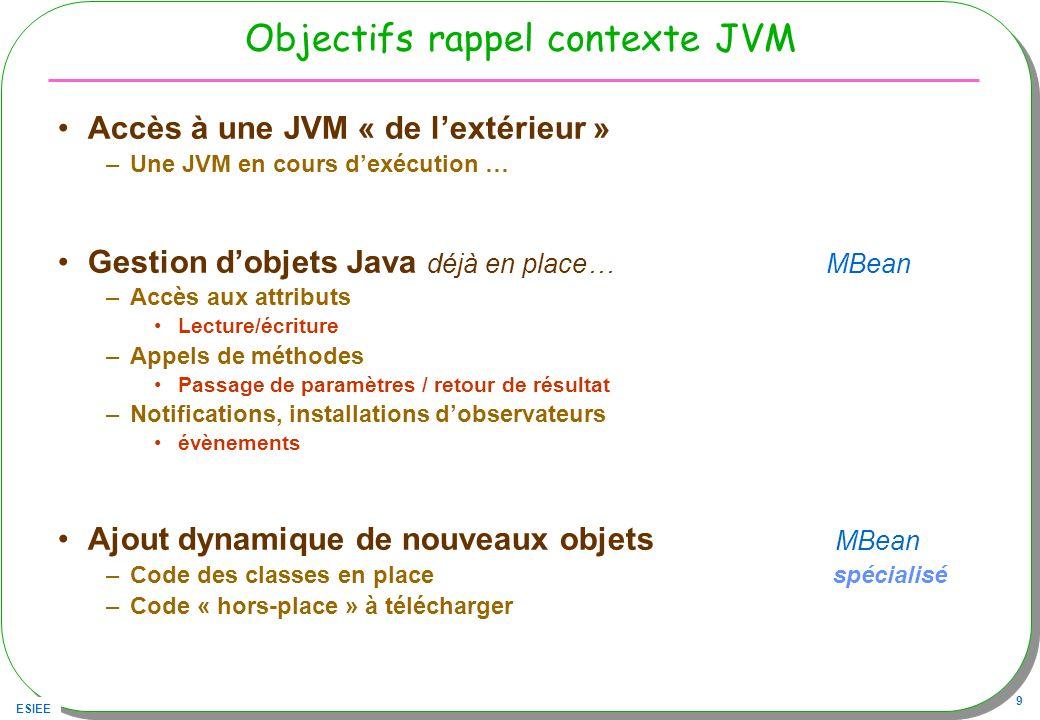 ESIEE 9 Objectifs rappel contexte JVM Accès à une JVM « de lextérieur » –Une JVM en cours dexécution … Gestion dobjets Java déjà en place…MBean –Accès