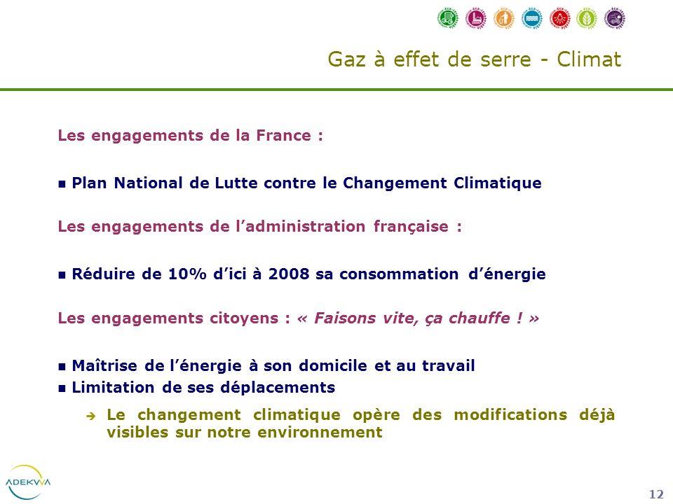 12 Gaz à effet de serre - Climat Les engagements de la France : Plan National de Lutte contre le Changement Climatique Les engagements de ladministrat