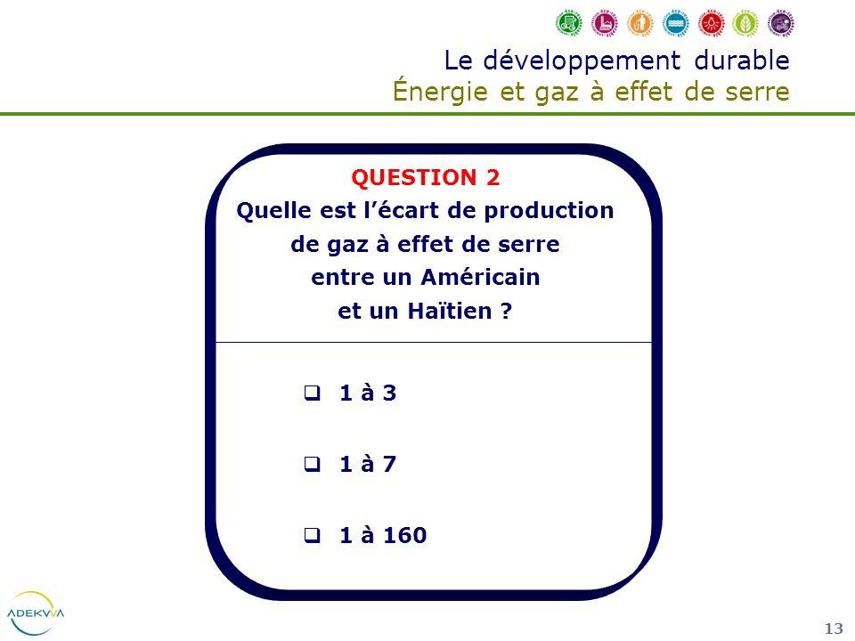 13 Le développement durable Énergie et gaz à effet de serre QUESTION 2 Quelle est lécart de production de gaz à effet de serre entre un Américain et u