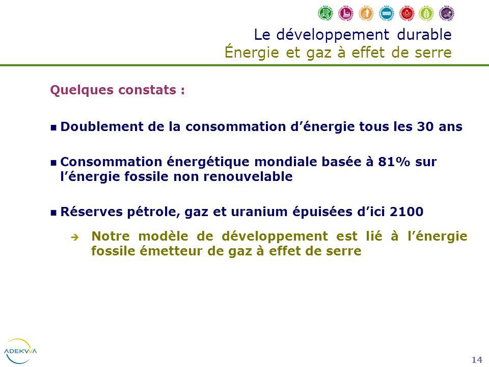14 Le développement durable Énergie et gaz à effet de serre Quelques constats : Doublement de la consommation dénergie tous les 30 ans Consommation én