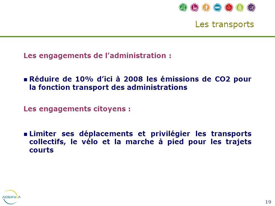 19 Les transports Les engagements de ladministration : Réduire de 10% dici à 2008 les émissions de CO2 pour la fonction transport des administrations
