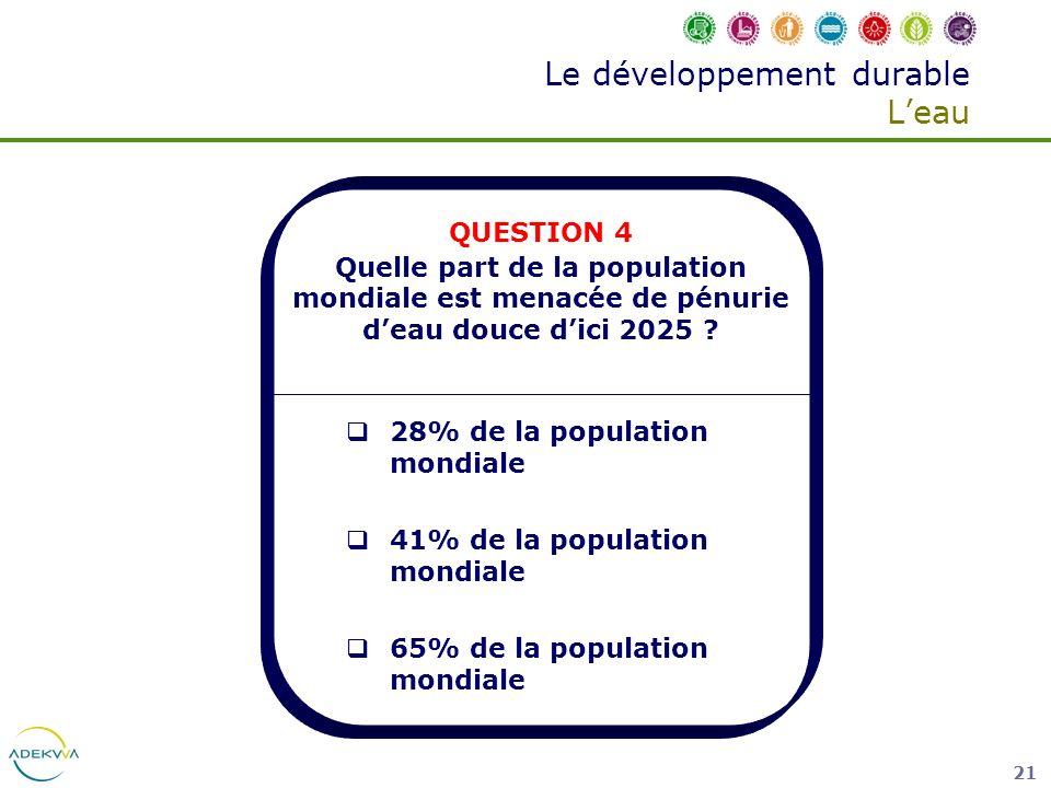 21 Le développement durable Leau QUESTION 4 Quelle part de la population mondiale est menacée de pénurie deau douce dici 2025 ? 28% de la population m