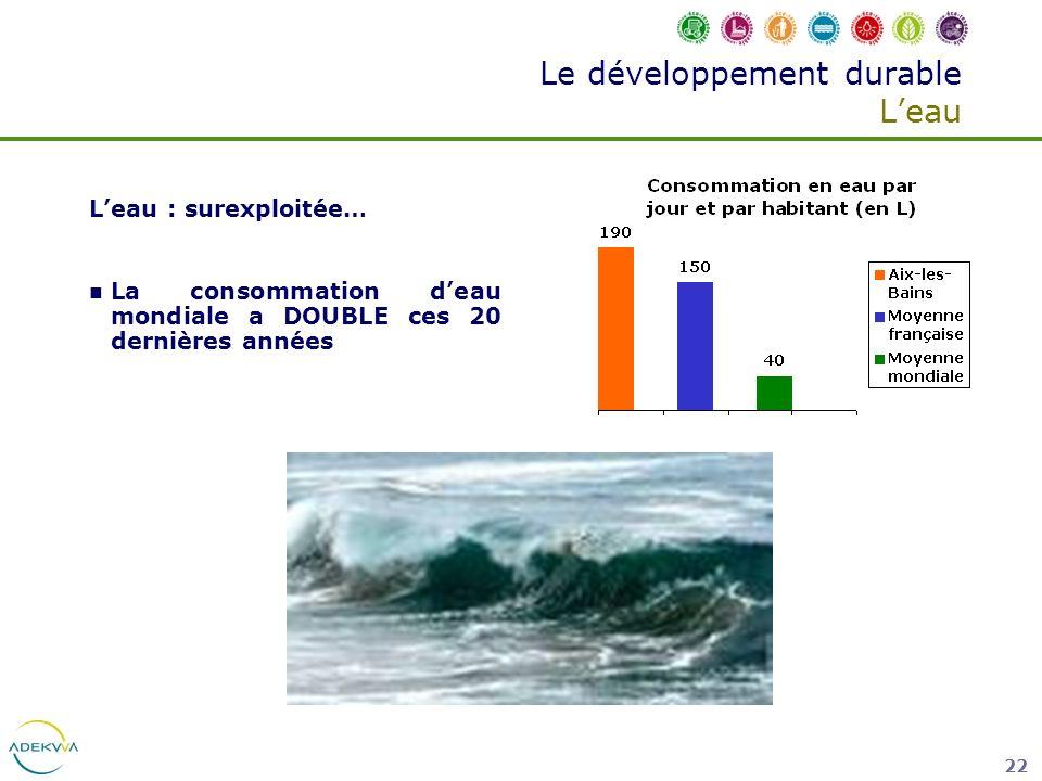 22 Le développement durable Leau Leau : surexploitée… La consommation deau mondiale a DOUBLE ces 20 dernières années