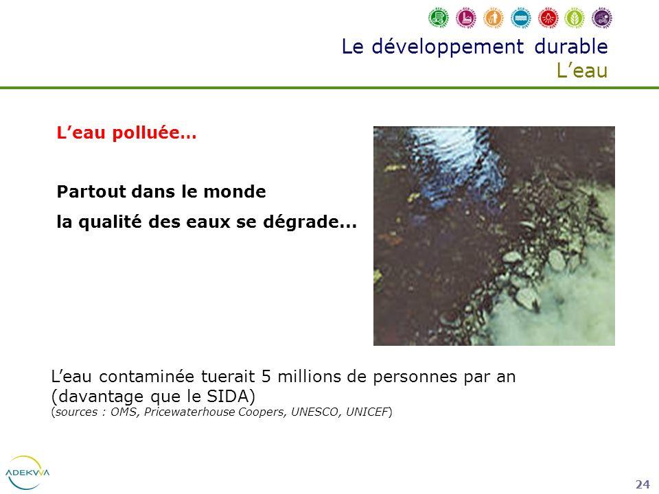 24 Le développement durable Leau Leau polluée… Partout dans le monde la qualité des eaux se dégrade... Leau contaminée tuerait 5 millions de personnes