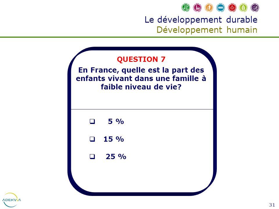 31 Le développement durable Développement humain QUESTION 7 En France, quelle est la part des enfants vivant dans une famille à faible niveau de vie?