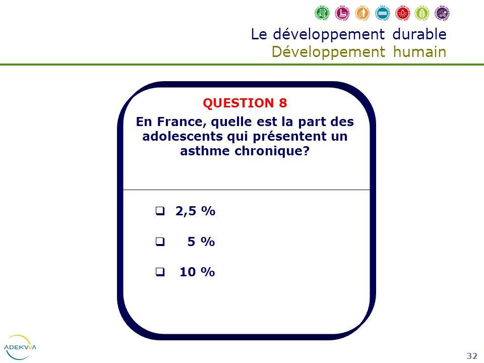 32 Le développement durable Développement humain QUESTION 8 En France, quelle est la part des adolescents qui présentent un asthme chronique? 2,5 % 5