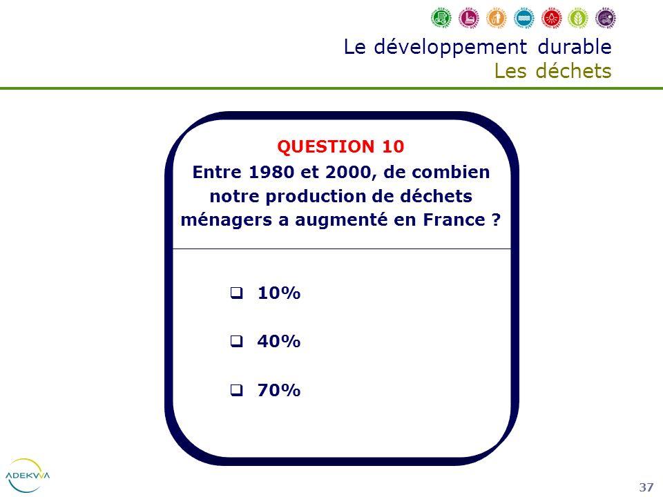 37 Le développement durable Les déchets QUESTION 10 Entre 1980 et 2000, de combien notre production de déchets ménagers a augmenté en France ? 10% 40%