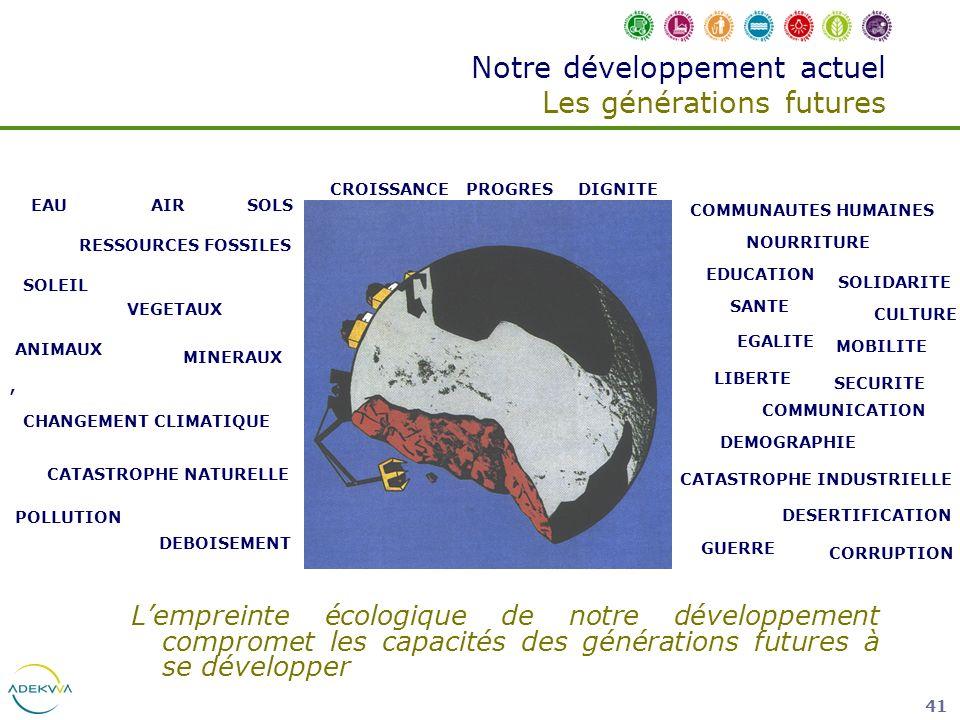 41 Notre développement actuel Les générations futures, PROGRES Lempreinte écologique de notre développement compromet les capacités des générations fu
