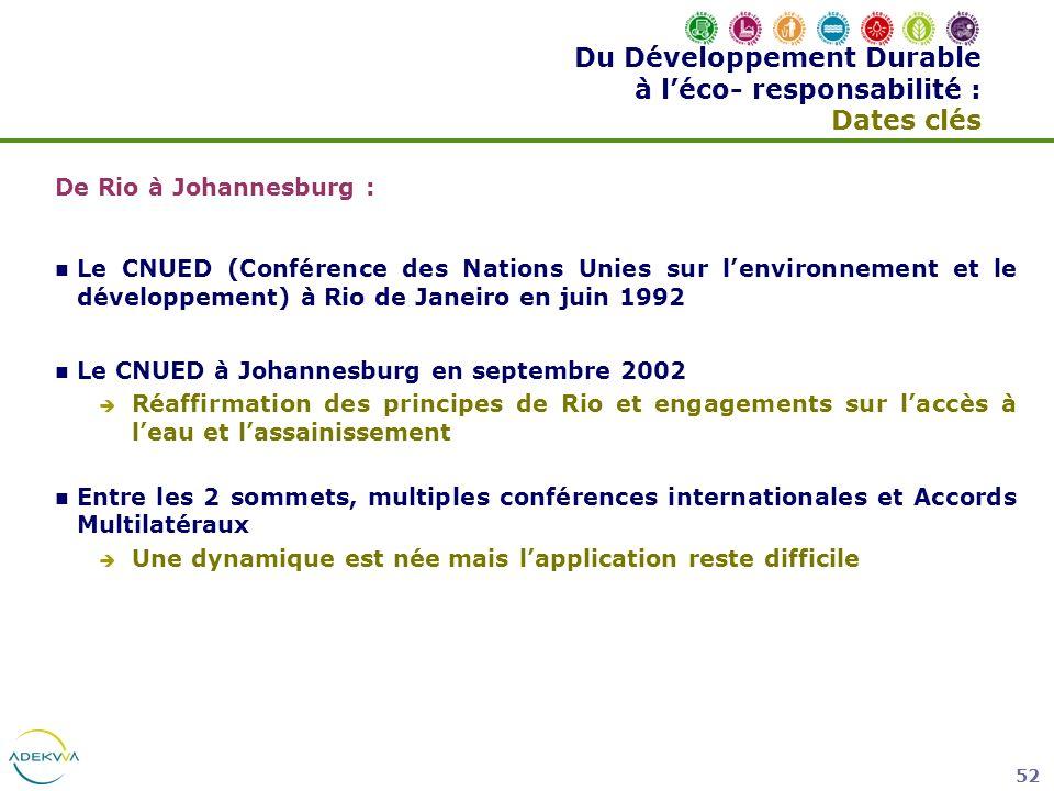 52 Du Développement Durable à léco- responsabilité : Dates clés De Rio à Johannesburg : Le CNUED (Conférence des Nations Unies sur lenvironnement et l